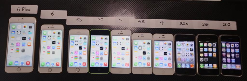 iPhone-6-6-PLUS-5C-5S-4S-4-3GS-3G-2G