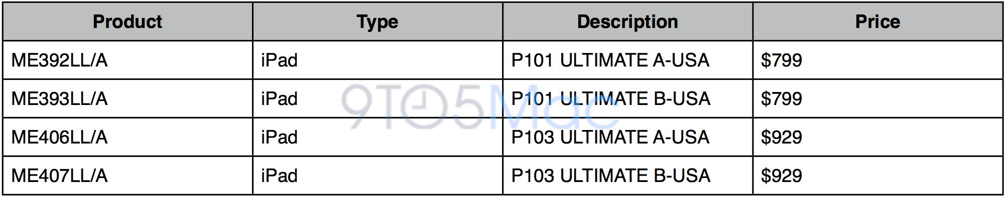 ipad-4-128-go-prix