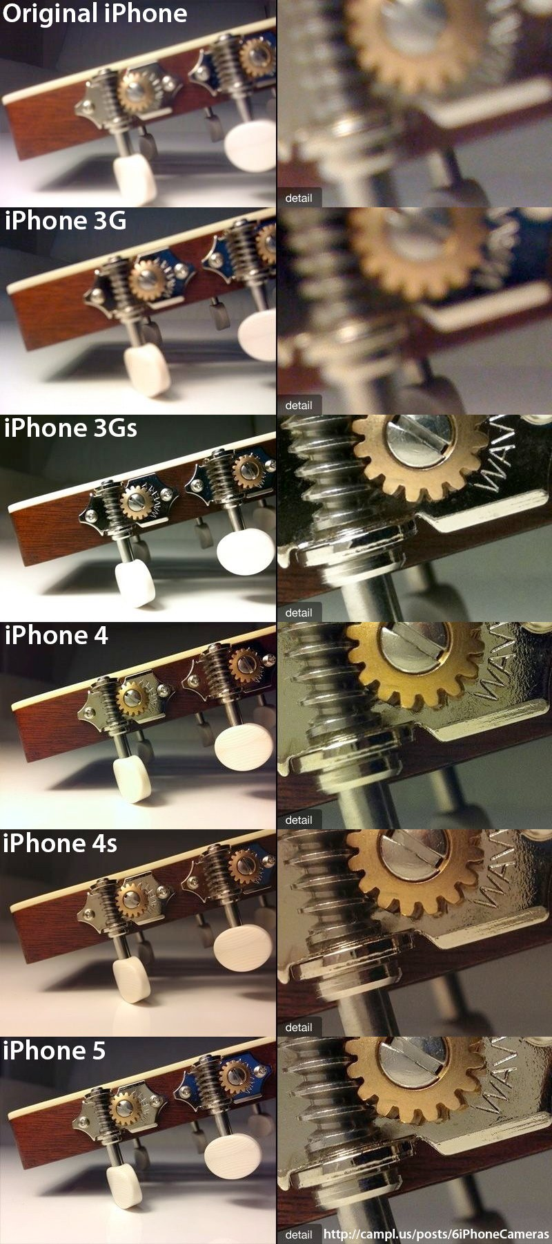comparaison-photos-iphone-guitare
