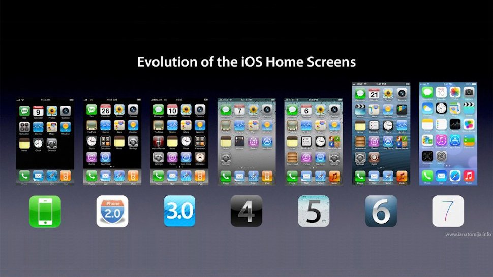 evolution-OS-a-iOS-7