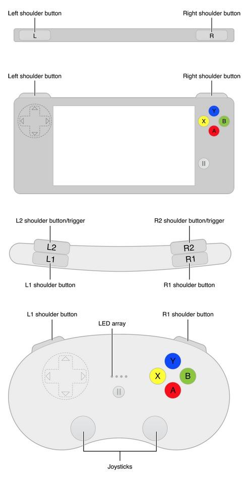 ios 7 manettes - iOS 7 : bientôt compatible avec des manettes de jeu