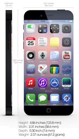 concept-iphone-6-caracteristiques
