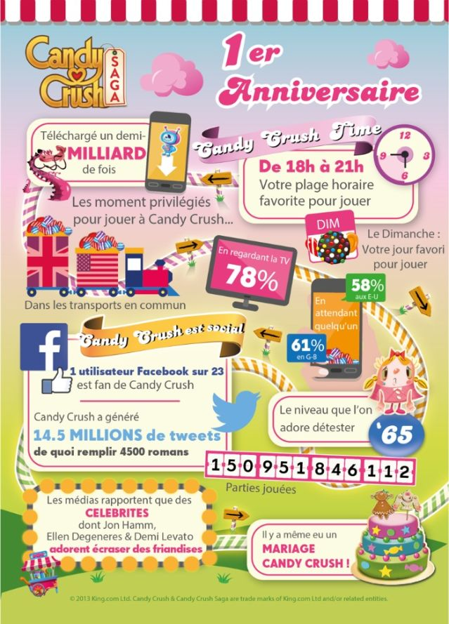 candy-crush-chiffres-1-an