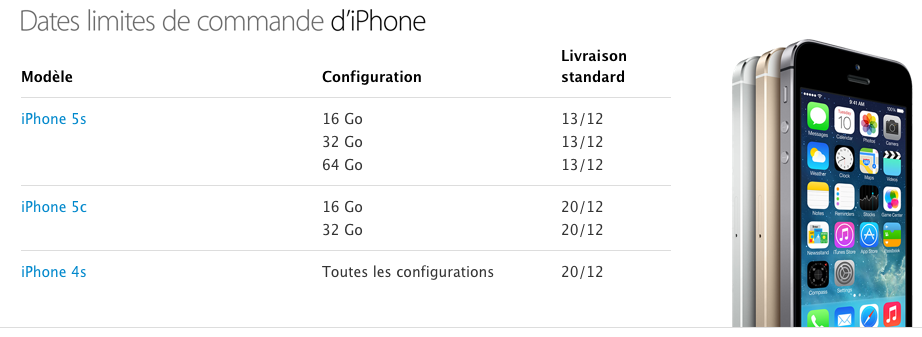 dates-limites-commandes-iphone-noel-2013
