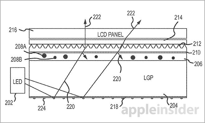 iPhone 6 ecran brevet - iPhone 6 : un brevet pour le meilleur écran du marché ?