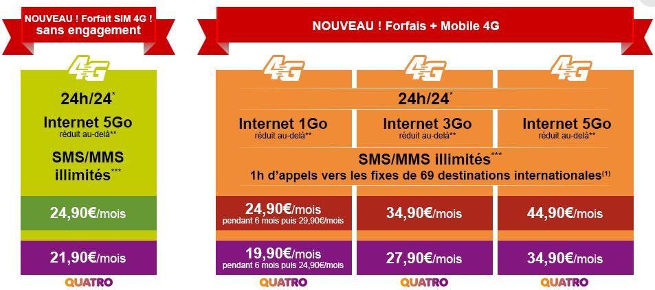 La Poste Mobile 4G - La Poste Mobile : premiers forfaits 4G dès 21,90€/mois