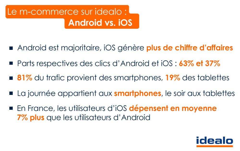 m-commerce-iOS-Android