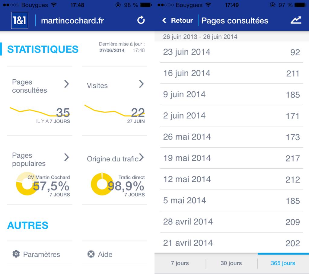1 and 1 Web Analyse 2 1024x908 - 1&1 Web Analyse : les statistiques de son site web sur iPhone et iPad