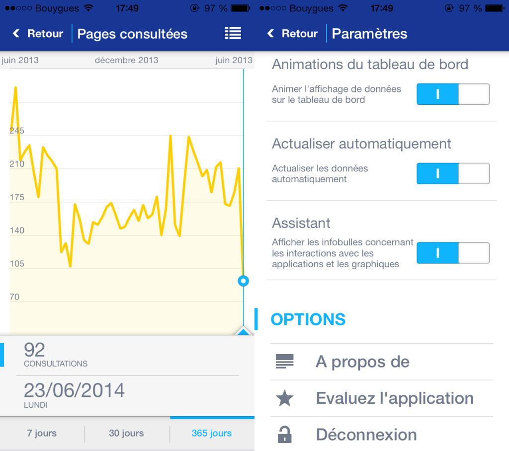 1 and 1 Web Analyse 3 1024x908 - 1&1 Web Analyse : les statistiques de son site web sur iPhone et iPad