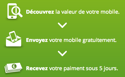 love2recycle procedure - Love2Recycle : revendre facilement son iPhone ou iPad