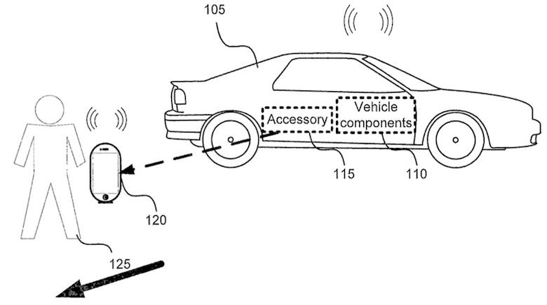 Apple brevet CarPlay