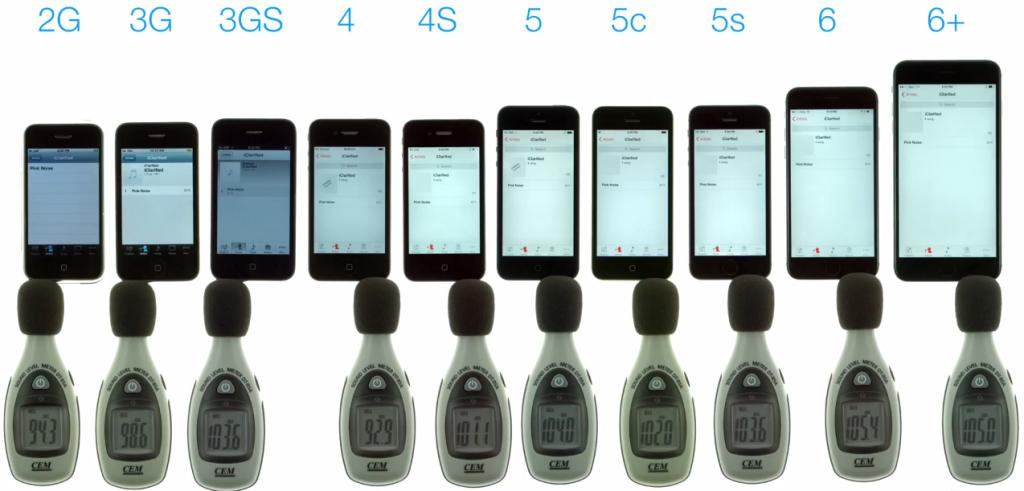 comparaison-hauts-parleurs-iphone
