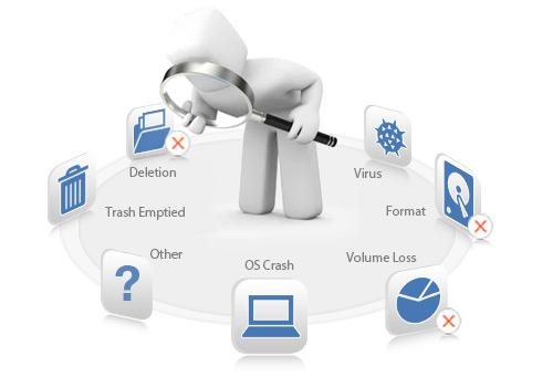 recuperer donnes mac - Data Recovery Wizard : récupérer des données supprimées sur Mac