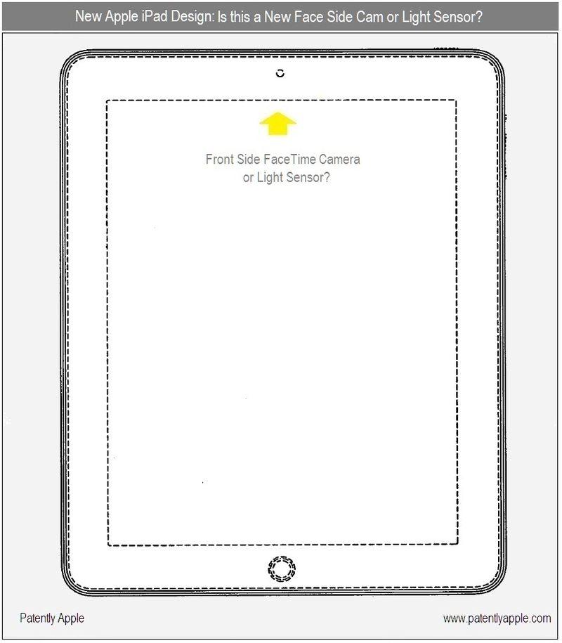 facetimesuripad - De nouveaux brevets pour le futur Ipad...