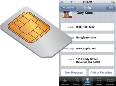iPhoneiSim - Carte SIM directement intégrée dans l'Iphone?