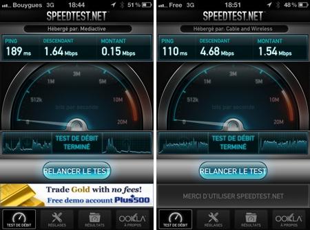 Test Free Mobile vs Bouygues - Free mobile : Un débit très performant
