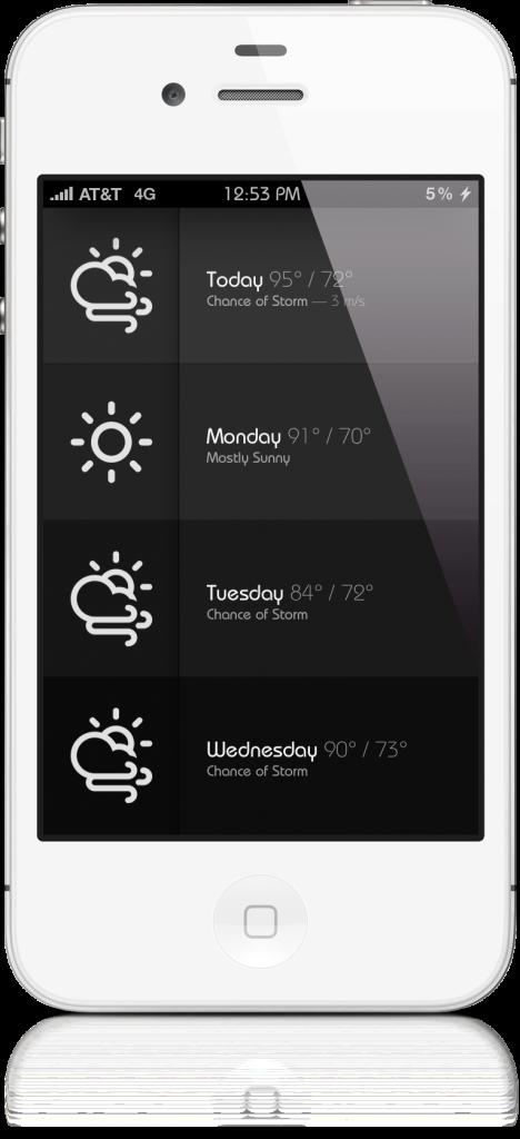 Sun 4 - [APPLICATION] Sun une Web App meteo d'un nouveau genre !