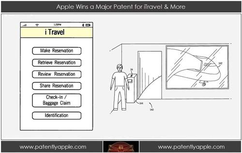 [APPLICATION] iTravel : l'app ultime pour voyager facilement