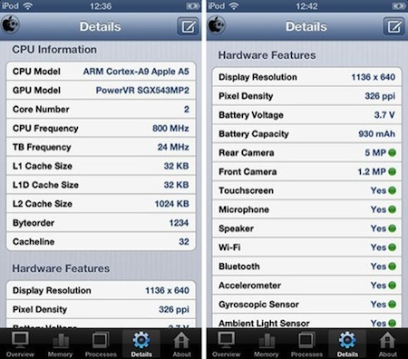Performances de l'iPod touch 5G