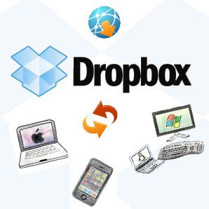 dropbox-partage