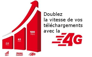 SFR 4G : officiellement lancée à Montpellier