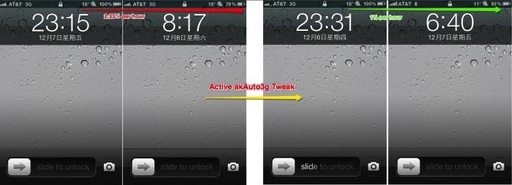 akAuto3G : couper la 3G au verrouillage de l'iPhone