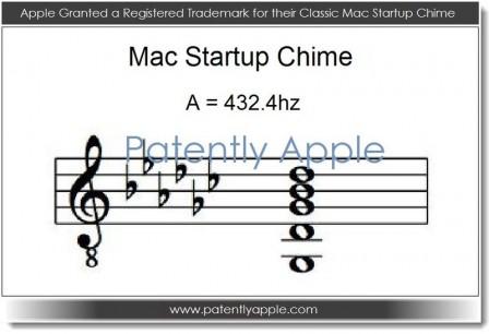Mac : son de démarrage breveté par Apple