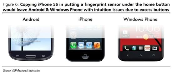 iPhone-empreinte-digitale