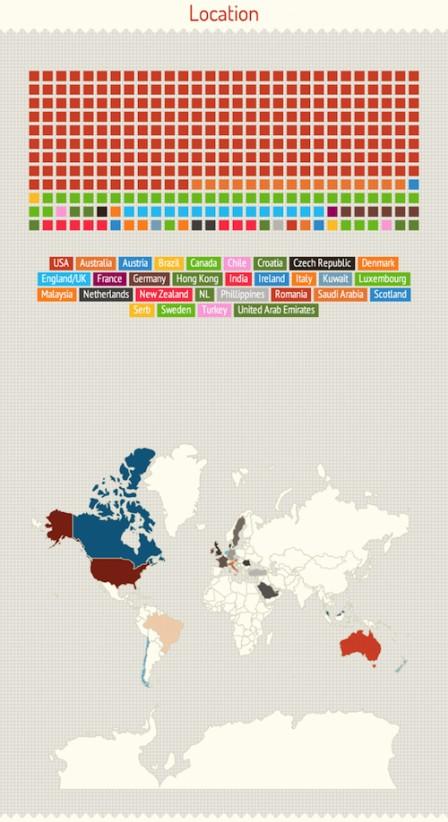 infographie-jailbreakeur-type-2