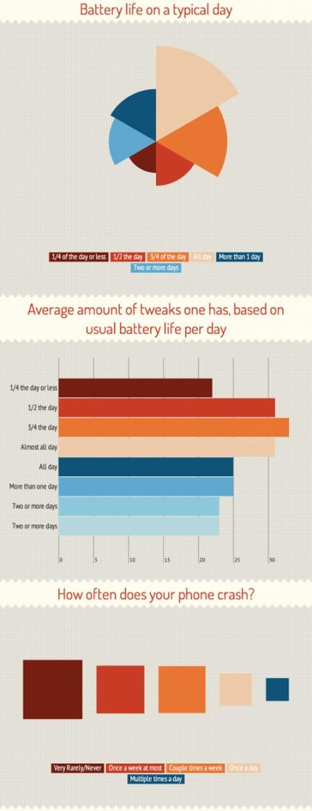 infographie-jailbreakeur-type-7