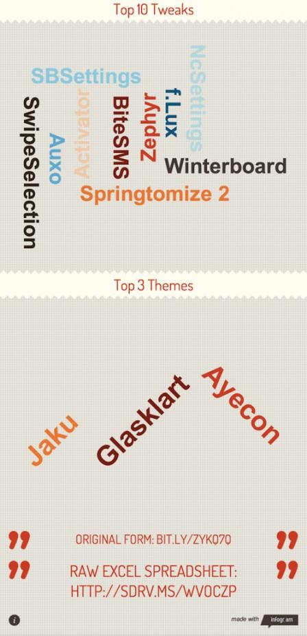 infographie-jailbreakeur-type-8