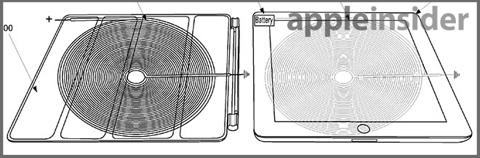 ipad smart cover induction - iPad : bientôt la recharge à induction par Smart Cover ?