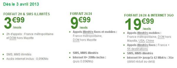 B and You : 2 heures d'appels et SMS/MMS illimités à 3,99 €/mois