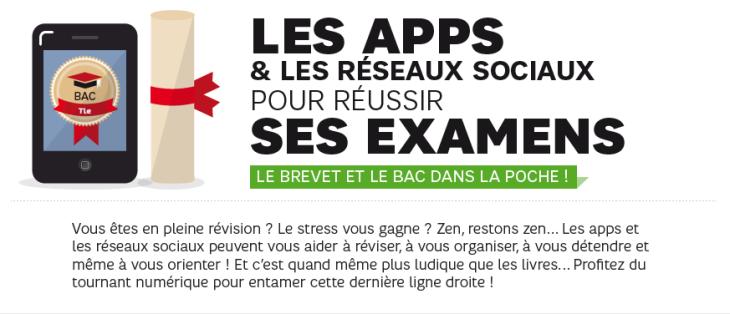 Infographie : les applications iPhone de révisions du Bac / Brevet