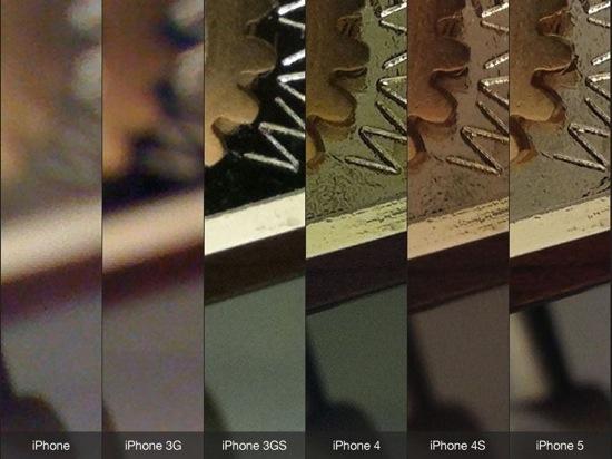 comparaison-photos-iPhone