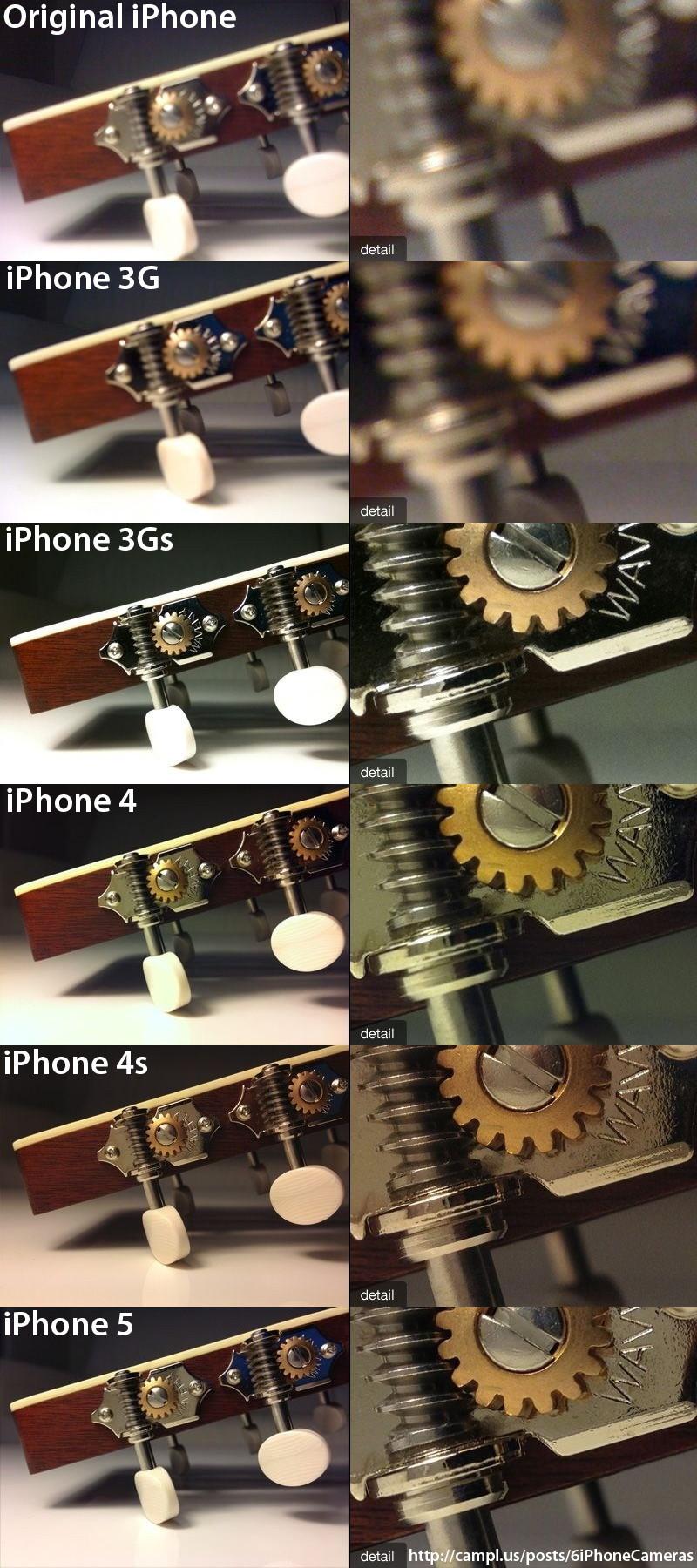 comparaison-photos-iphone-guitare