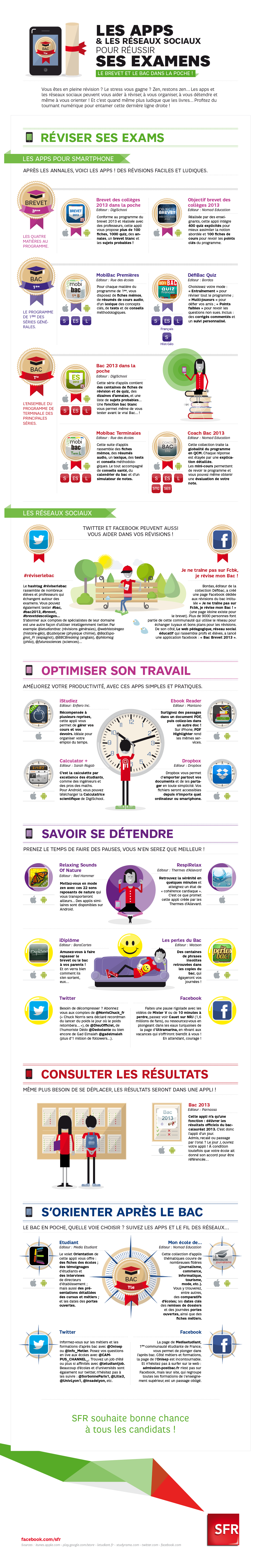 infographie-applications-iphone-bac-brevet