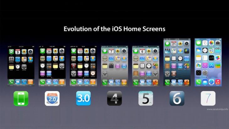 iOS 1 à iOS 7 : les évolutions graphiques d'Apple