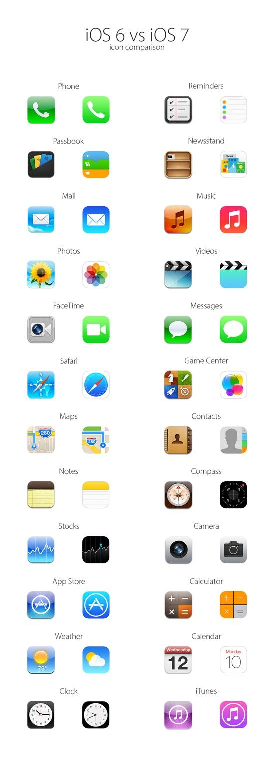 iOS-7-vs-iOS-6