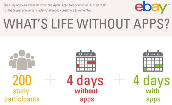 Infographie : la vie sans les applications iPhone
