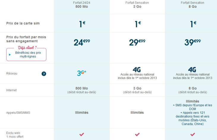 Bouygues Telecom : forfaits 4G dès 29,99 € le 1er octobre