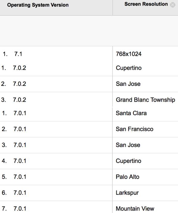 iOS 7.0.1, iOS 7.0.2 et iOS 7.1 : déjà en tests ?