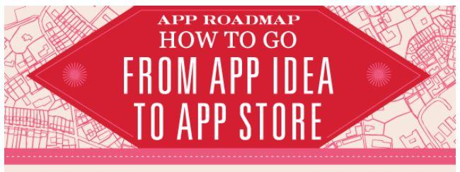 Infographie : 7 étapes de l'idée d'application à l'App Store