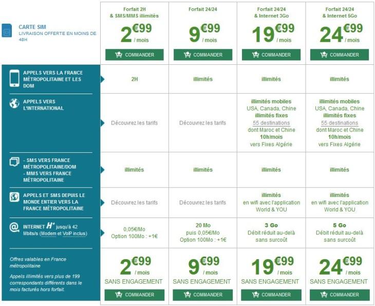 B&You : forfaits à 2,99 € et à 24,99 € avec 5Go de Data