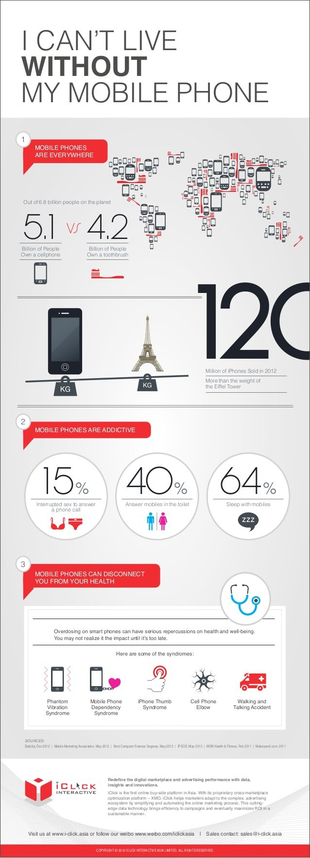 infographie-vie-sans-telephone-mobile