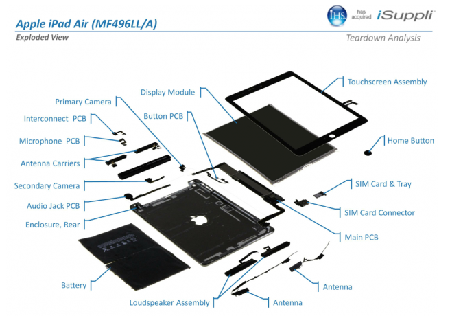 iPad Air : quel coût de fabrication ?