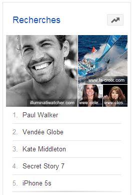 iPhone 5S : 5ème terme le plus recherché sur Google en 2013