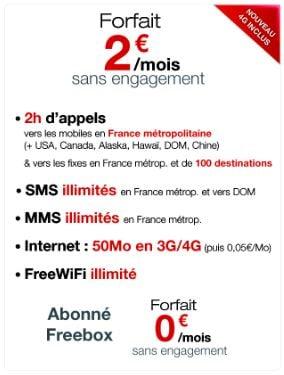 Free Mobile : 4G et MMS illimités sur le forfait à 2 euros
