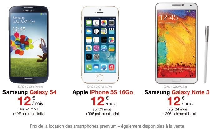 Free Mobile lance la location de smartphones comme l'iPhone 5S
